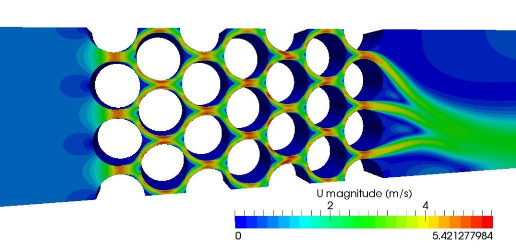 U magnitude (m/s)