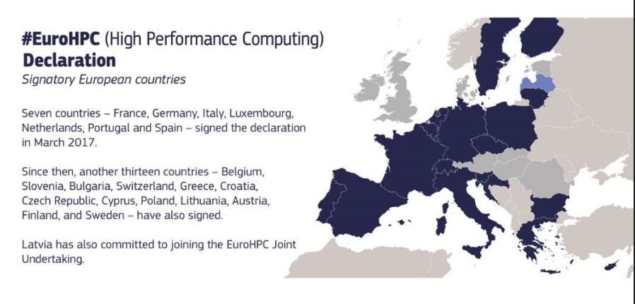 Euro HPC, High Performance Computing