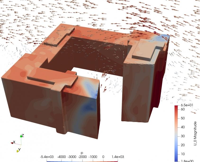 Šķidrumu, gāzu plūsmu modelēšana un simulācija (CFD)
