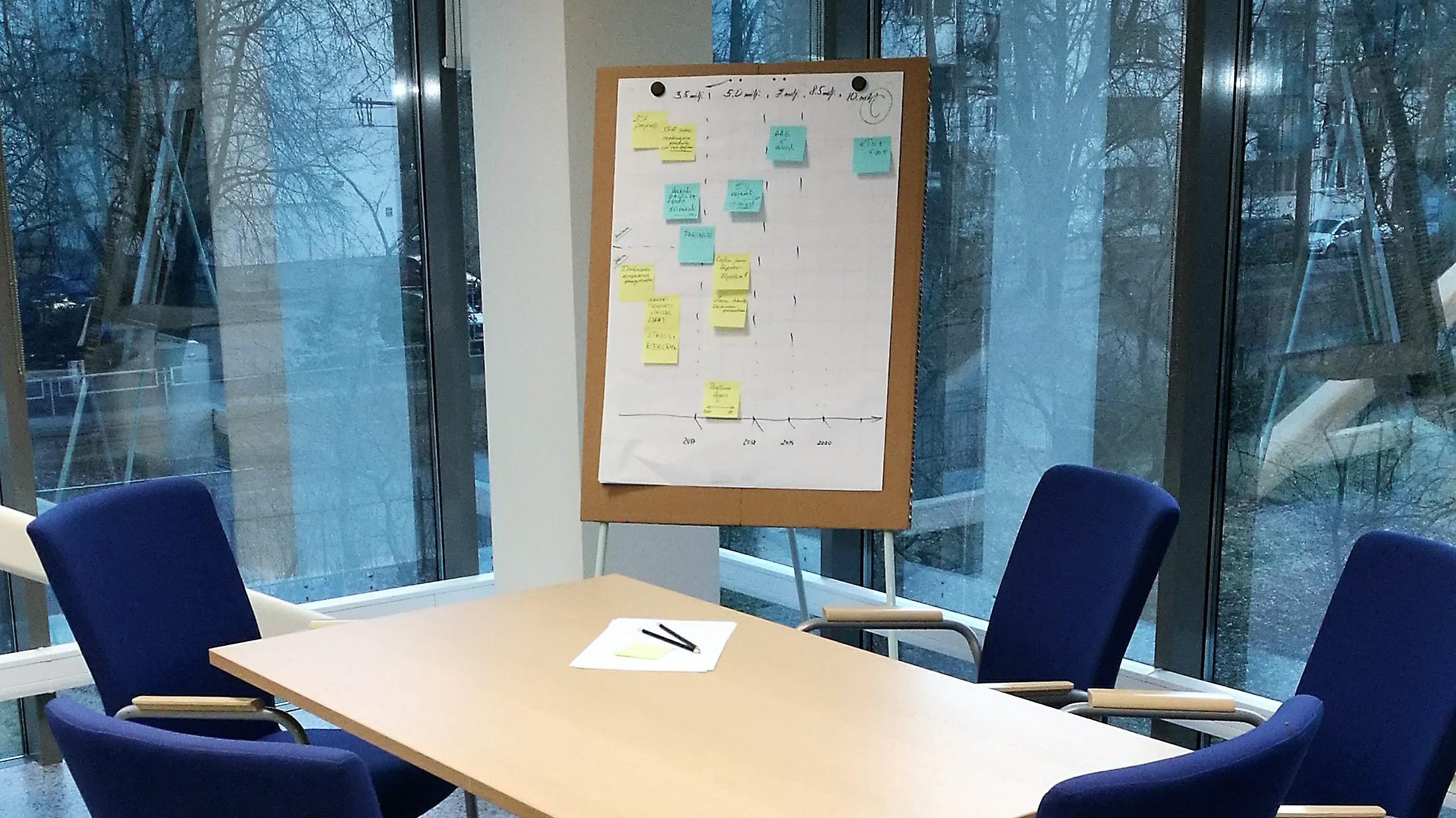 Jaunuzņēmuma, biznesa ideju pirmsinkubators RTU IdeaLAB, inkubatora komanda Flipshart, tāfele, semināru